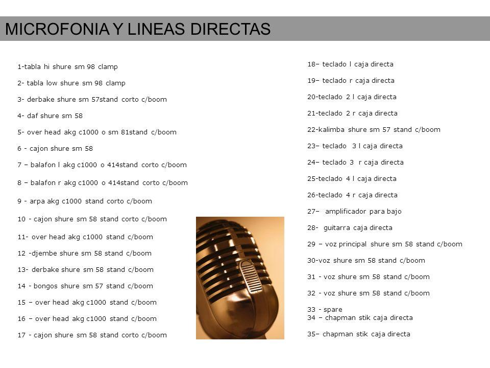 MICROFONIA Y LINEAS DIRECTAS 1-tabla hi shure sm 98 clamp 2- tabla low shure sm 98 clamp 3- derbake shure sm 57stand corto c/boom 4- daf shure sm 58 5