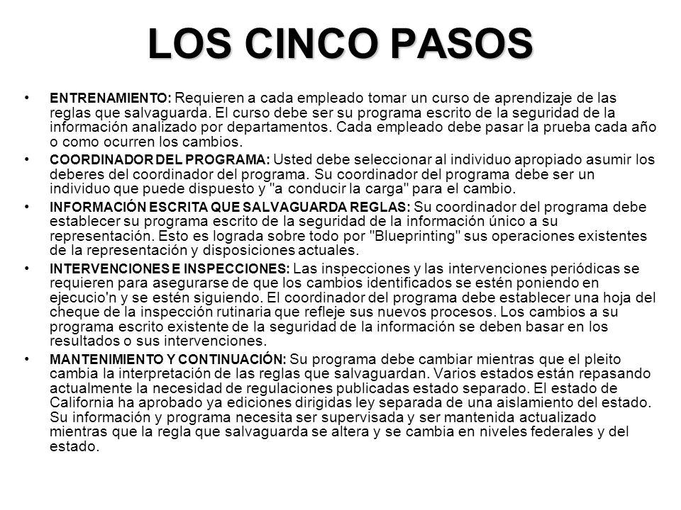 LOS CINCO PASOS ENTRENAMIENTO: Requieren a cada empleado tomar un curso de aprendizaje de las reglas que salvaguarda. El curso debe ser su programa es