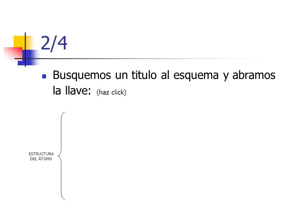 2/4 Busquemos un titulo al esquema y abramos la llave: (haz click) ESTRUCTURA DEL ÁTOMO