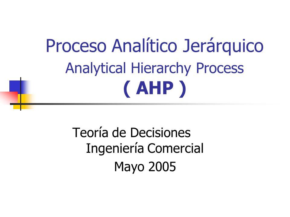 Proceso Analítico Jerárquico Analytical Hierarchy Process ( AHP ) Teoría de Decisiones Ingeniería Comercial Mayo 2005