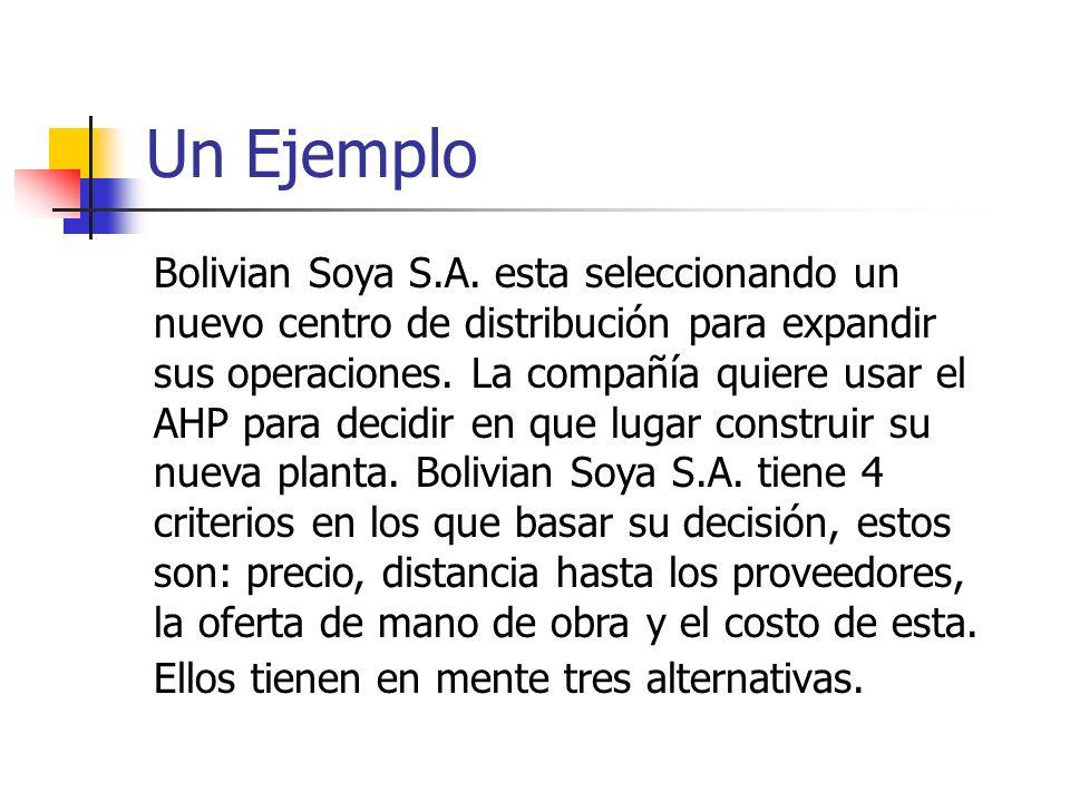 Un Ejemplo Bolivian Soya S.A. esta seleccionando un nuevo centro de distribución para expandir sus operaciones. La compañía quiere usar el AHP para de