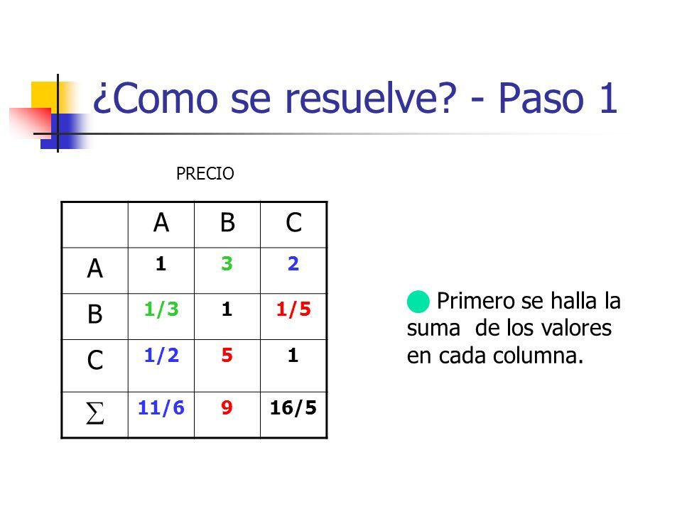 ¿Como se resuelve? - Paso 1 Primero se halla la suma de los valores en cada columna. ABC A 132 B 1/311/5 C 1/251 11/6916/5 PRECIO
