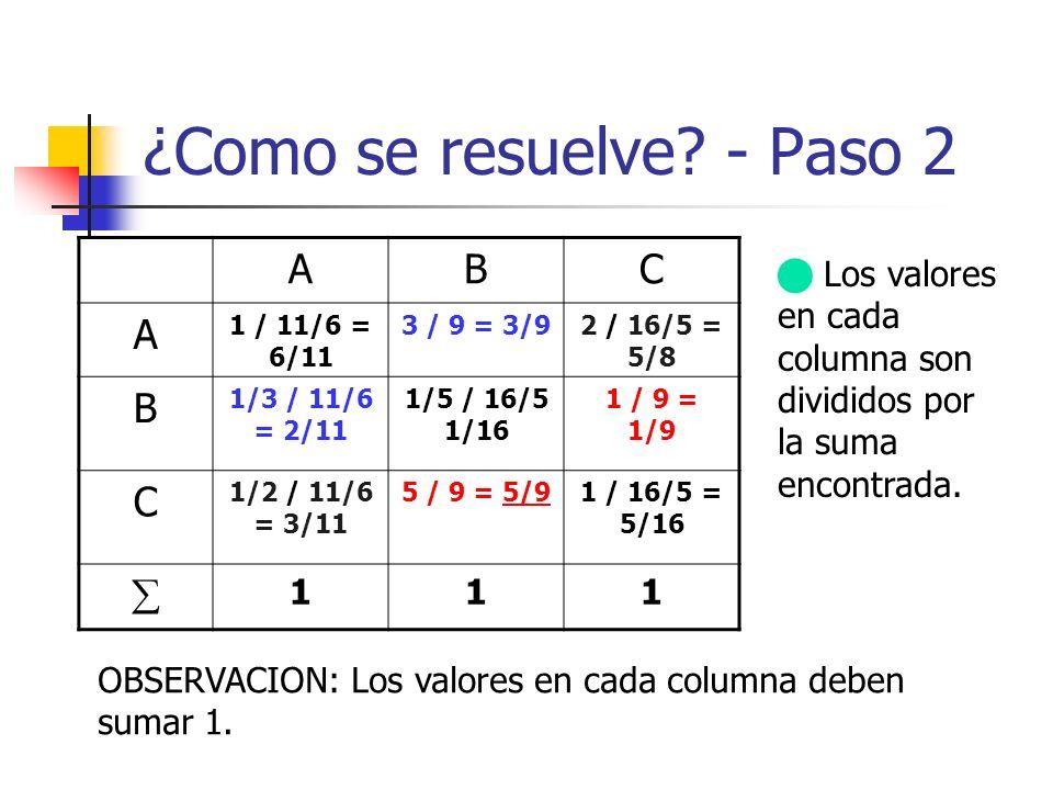 ¿Como se resuelve? - Paso 2 Los valores en cada columna son divididos por la suma encontrada. OBSERVACION: Los valores en cada columna deben sumar 1.