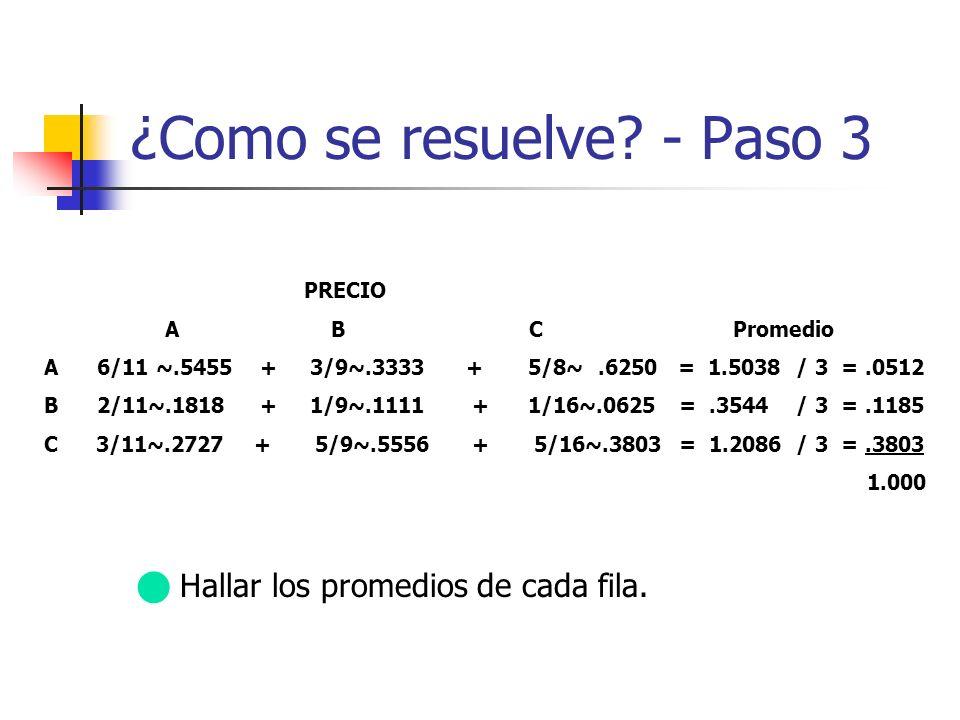 ¿Como se resuelve? - Paso 3 PRECIO A B C Promedio A 6/11 ~.5455 + 3/9~.3333 + 5/8~.6250 = 1.5038 / 3 =.0512 B 2/11~.1818 + 1/9~.1111 + 1/16~.0625 =.35