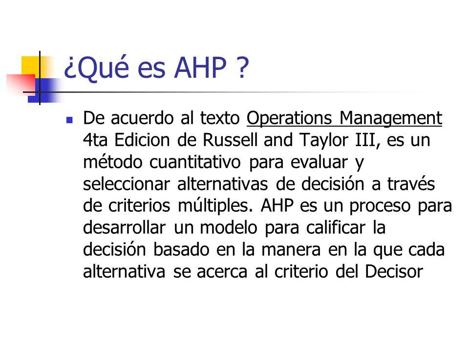 ¿Qué es AHP ? De acuerdo al texto Operations Management 4ta Edicion de Russell and Taylor III, es un método cuantitativo para evaluar y seleccionar al