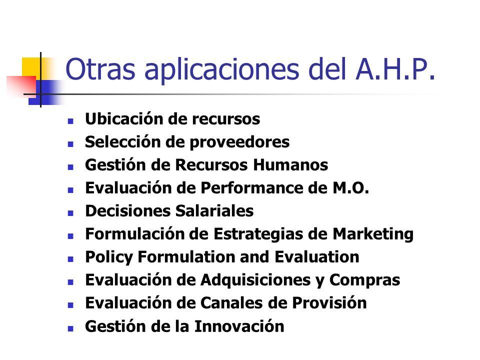 Otras aplicaciones del A.H.P. Ubicación de recursos Selección de proveedores Gestión de Recursos Humanos Evaluación de Performance de M.O. Decisiones