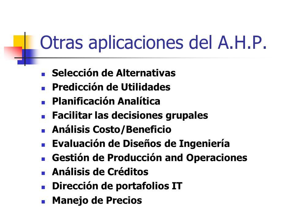 Otras aplicaciones del A.H.P. Selección de Alternativas Predicción de Utilidades Planificación Analítica Facilitar las decisiones grupales Análisis Co