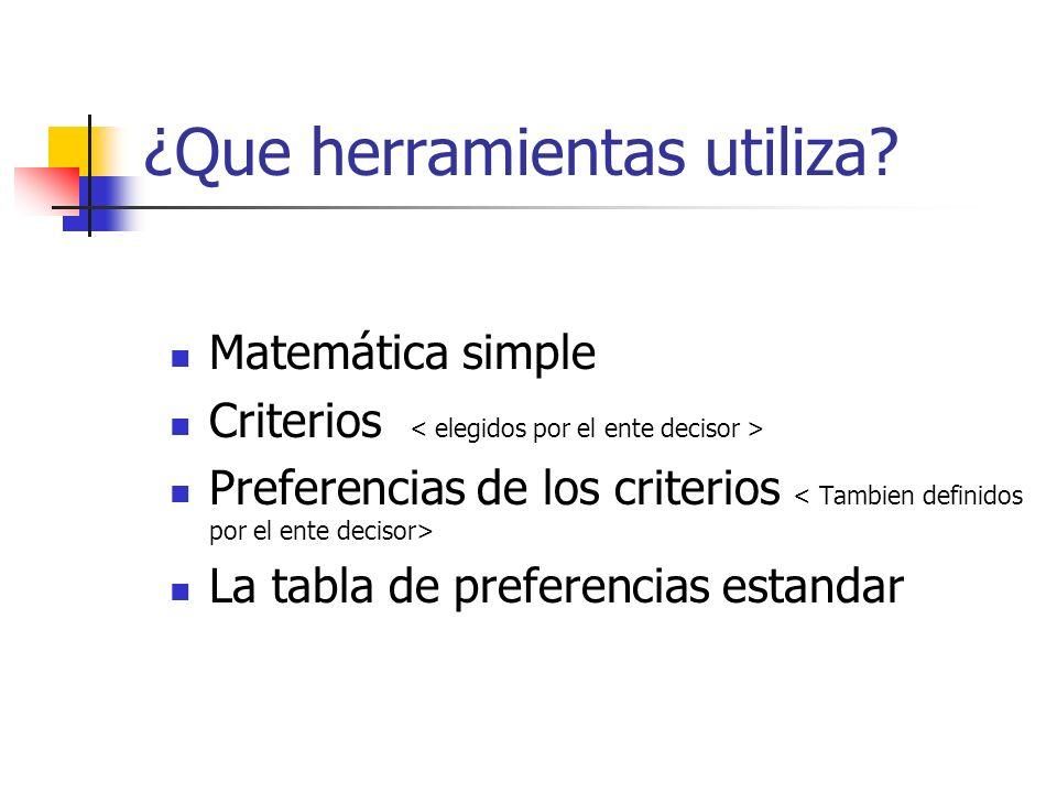 ¿Que herramientas utiliza? Matemática simple Criterios Preferencias de los criterios La tabla de preferencias estandar