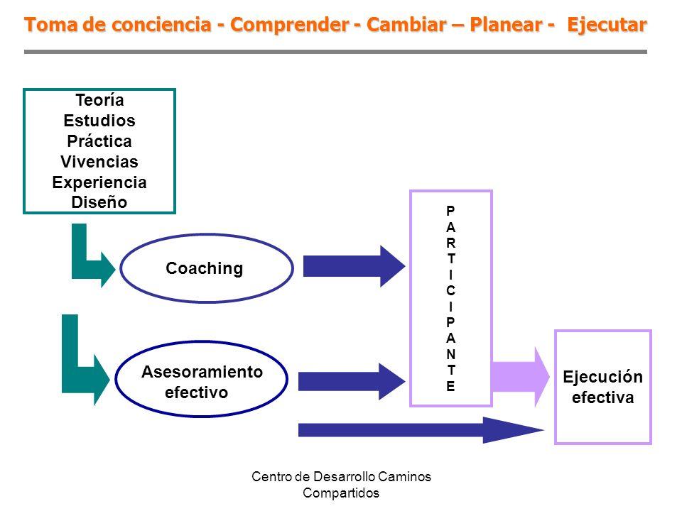 Centro de Desarrollo Caminos Compartidos Teoría Estudios Práctica Vivencias Experiencia Diseño Coaching Ejecución efectiva Toma de conciencia - Compre