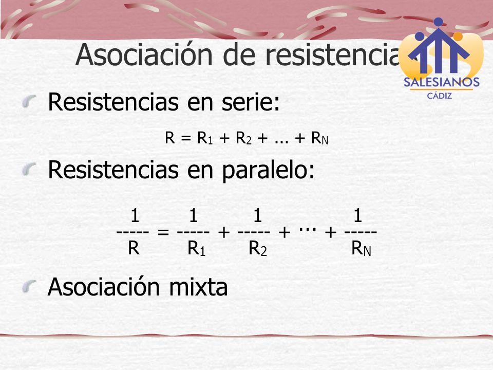 Resistencias en serie: R = R 1 + R 2 +... + R N Resistencias en paralelo: 1 1 ----- = ----- + ----- + ··· + ----- R R 1 R 2 R N Asociación mixta Asoci