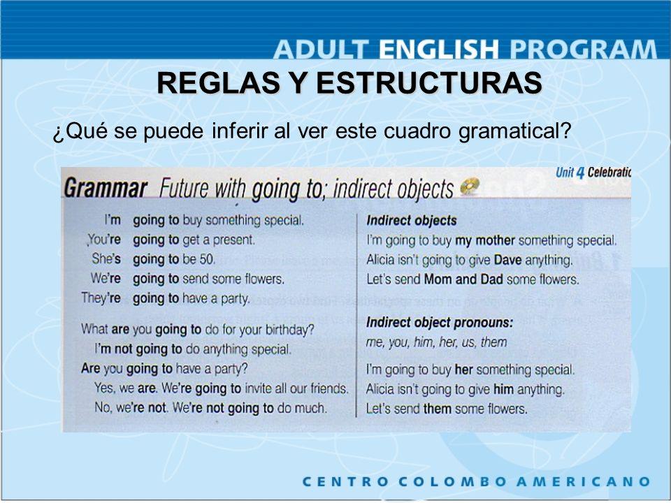 ¿Qué se puede inferir al ver este cuadro gramatical REGLAS Y ESTRUCTURAS