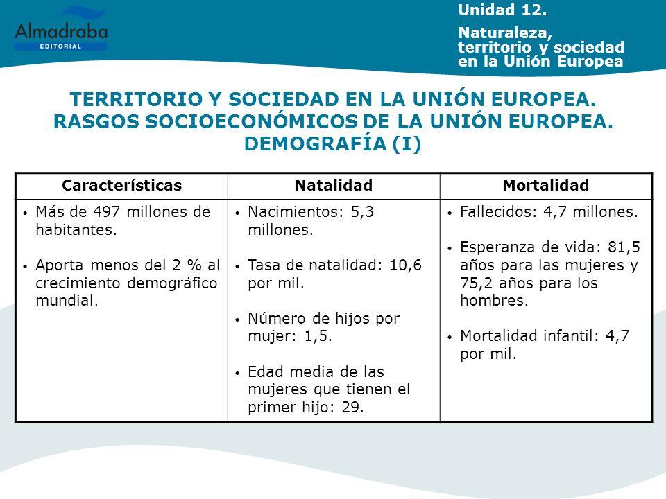 TERRITORIO Y SOCIEDAD EN LA UNIÓN EUROPEA. RASGOS SOCIOECONÓMICOS DE LA UNIÓN EUROPEA. DEMOGRAFÍA (I) Unidad 12. Naturaleza, territorio y sociedad en