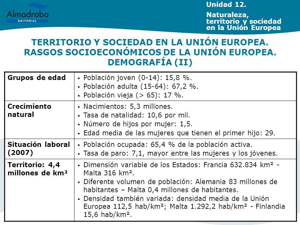 TERRITORIO Y SOCIEDAD EN LA UNIÓN EUROPEA. RASGOS SOCIOECONÓMICOS DE LA UNIÓN EUROPEA. DEMOGRAFÍA (II) Unidad 12. Naturaleza, territorio y sociedad en