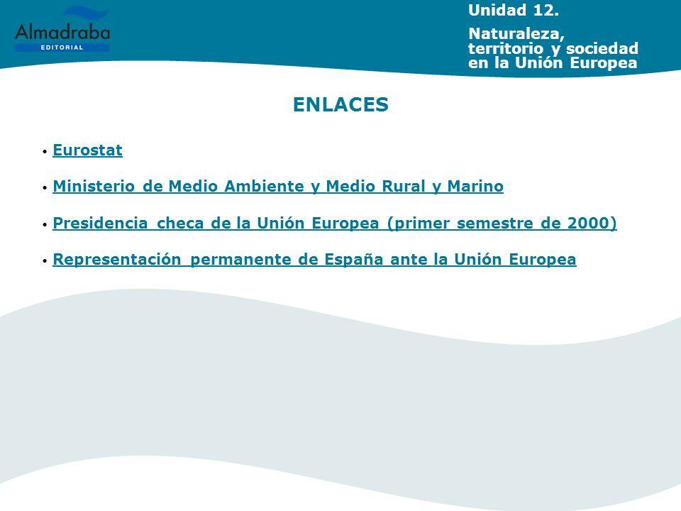 ENLACES Eurostat Ministerio de Medio Ambiente y Medio Rural y Marino Presidencia checa de la Unión Europea (primer semestre de 2000) Representación pe