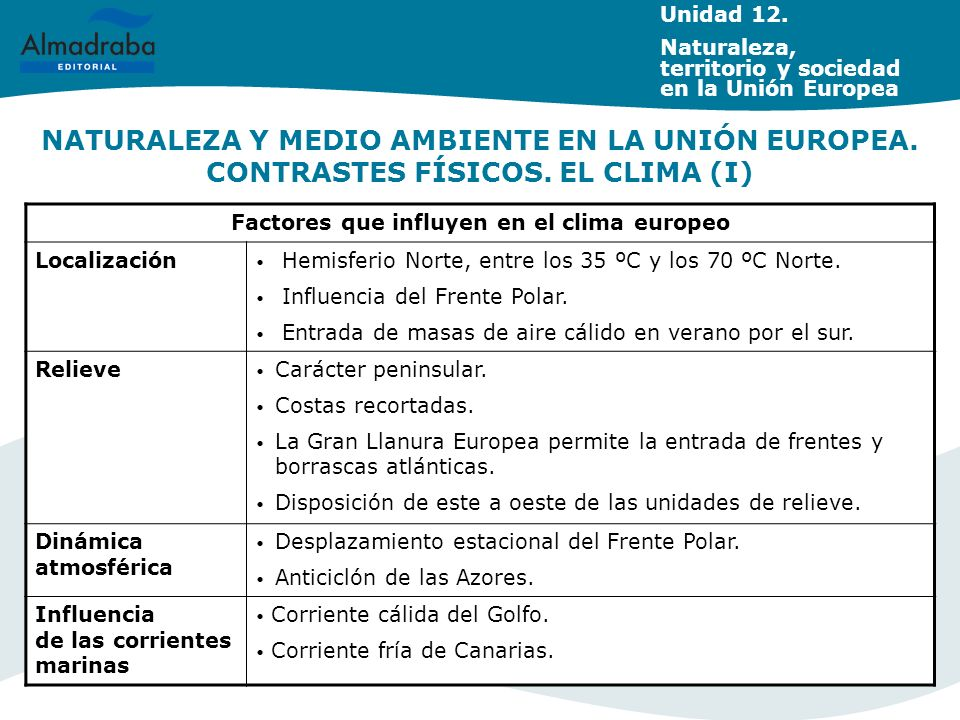 Unidad 12. Naturaleza, territorio y sociedad en la Unión Europea NATURALEZA Y MEDIO AMBIENTE EN LA UNIÓN EUROPEA. CONTRASTES FÍSICOS. EL CLIMA (I) Fac