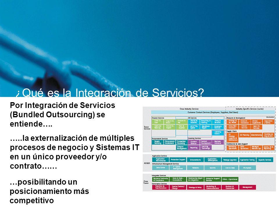 3 ¿Qué es la Integración de Servicios.