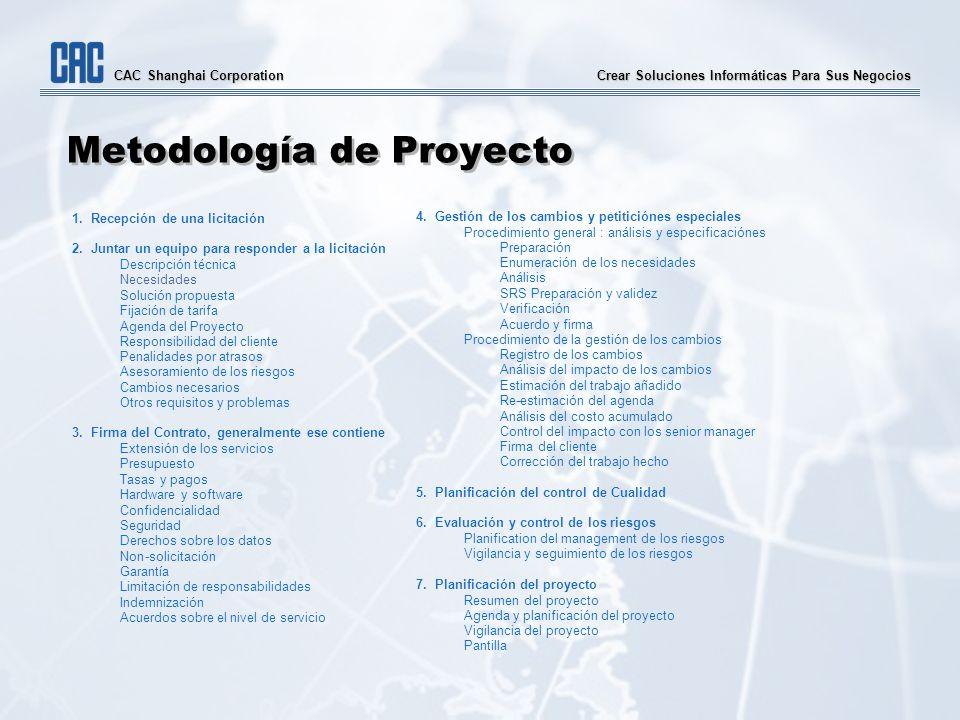 Crear Soluciones Informáticas Para Sus Negocios CAC Shanghai Corporation Metodología de Proyecto 1.Recepción de una licitación 2.Juntar un equipo para
