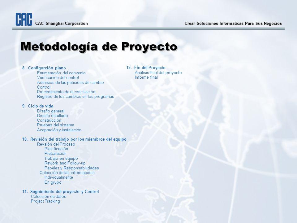 Crear Soluciones Informáticas Para Sus Negocios CAC Shanghai Corporation Metodología de Proyecto 8.Configurción plano Enumeración del convenio Verific