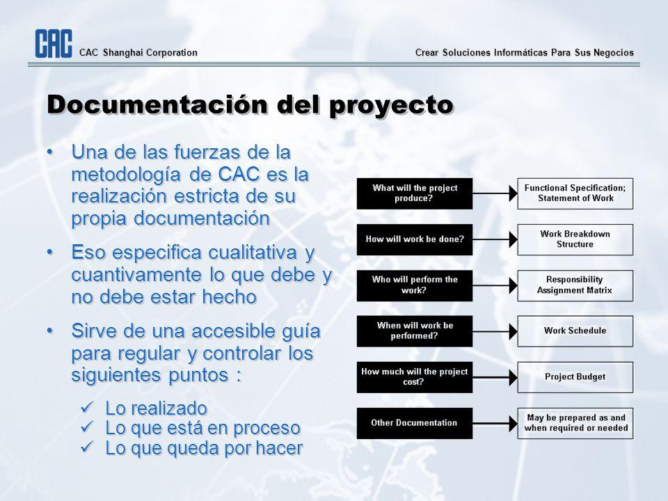 Crear Soluciones Informáticas Para Sus Negocios CAC Shanghai Corporation Documentación del proyecto Una de las fuerzas de la metodología de CAC es la realización estricta de su propia documentaciónUna de las fuerzas de la metodología de CAC es la realización estricta de su propia documentación Eso especifica cualitativa y cuantivamente lo que debe y no debe estar hechoEso especifica cualitativa y cuantivamente lo que debe y no debe estar hecho Sirve de una accesible guía para regular y controlar los siguientes puntos :Sirve de una accesible guía para regular y controlar los siguientes puntos : Lo realizado Lo realizado Lo que está en proceso Lo que está en proceso Lo que queda por hacer Lo que queda por hacer