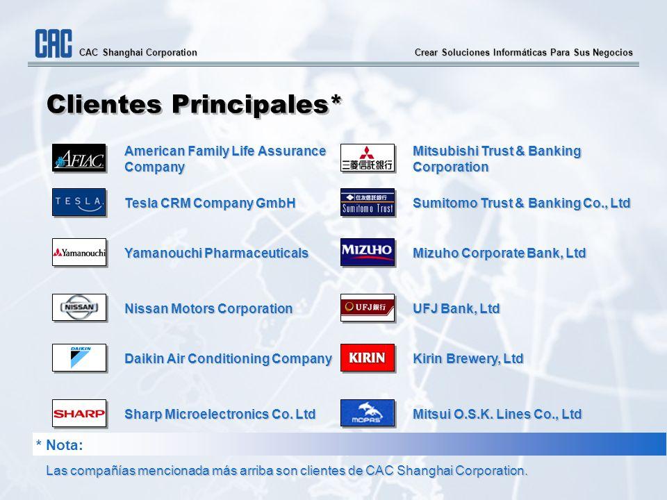 Crear Soluciones Informáticas Para Sus Negocios CAC Shanghai Corporation Clientes Principales* * Nota: Las compañías mencionada más arriba son clientes de CAC Shanghai Corporation.