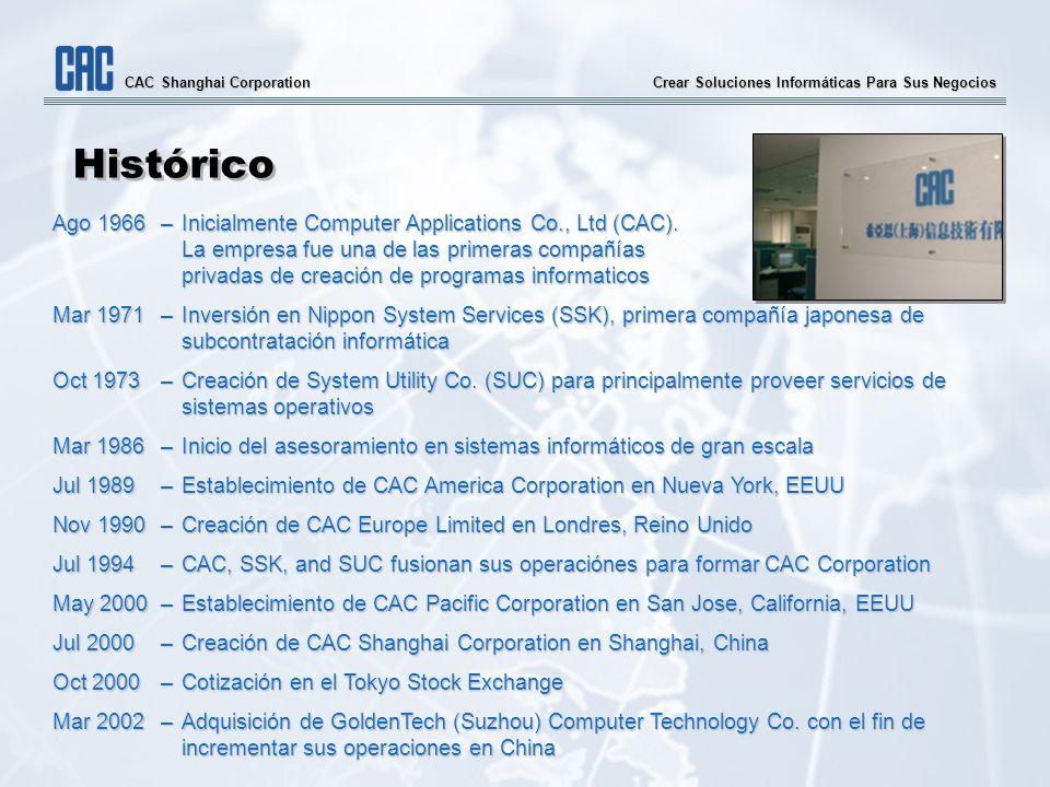 Crear Soluciones Informáticas Para Sus Negocios CAC Shanghai Corporation Histórico Ago 1966 –Inicialmente Computer Applications Co., Ltd (CAC). La emp