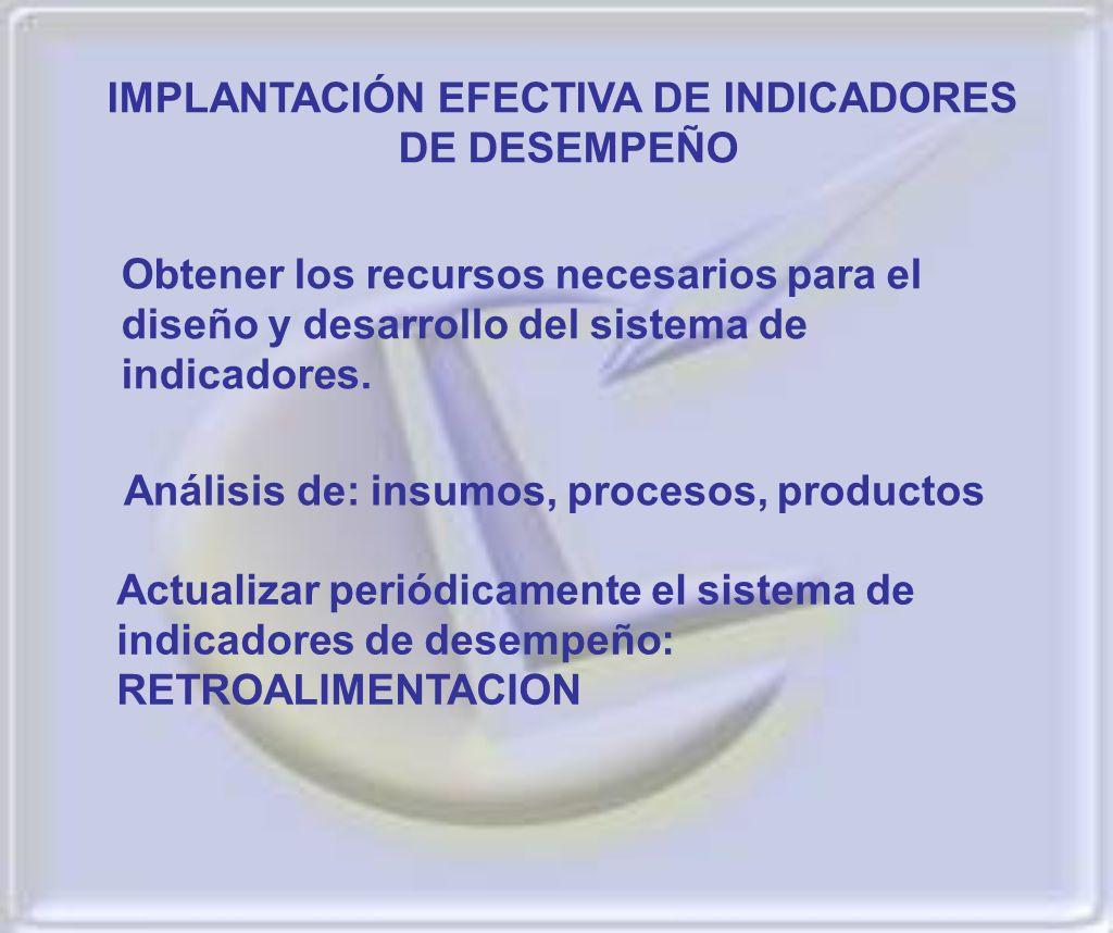 Actualizar periódicamente el sistema de indicadores de desempeño: RETROALIMENTACION IMPLANTACIÓN EFECTIVA DE INDICADORES DE DESEMPEÑO Obtener los recu