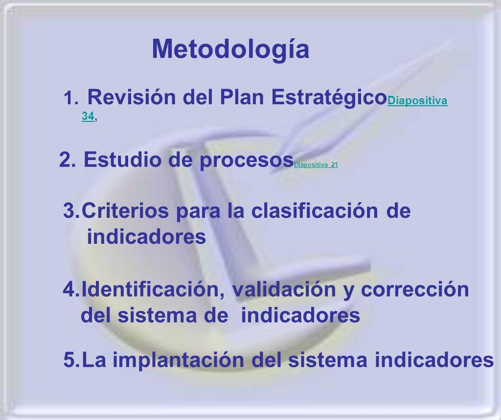 Metodología 1. Revisión del Plan Estratégico Diapositiva 34, Revisión del Plan Estratégico Diapositiva 34, 2. Estudio de procesos Diapositiva 21 Estud