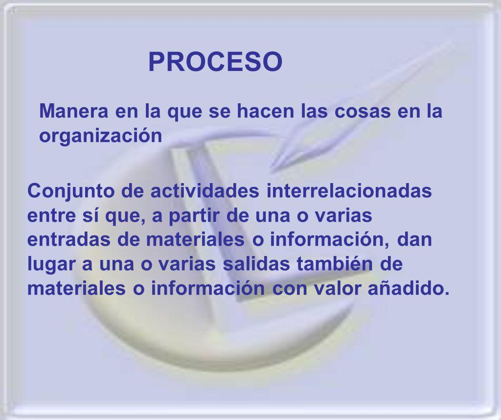 Conjunto de actividades interrelacionadas entre sí que, a partir de una o varias entradas de materiales o información, dan lugar a una o varias salida