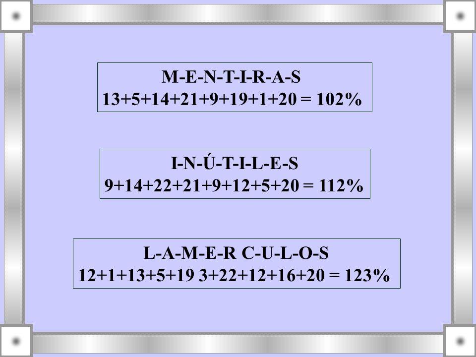 M-E-N-T-I-R-A-S 13+5+14+21+9+19+1+20 = 102% I-N-Ú-T-I-L-E-S 9+14+22+21+9+12+5+20 = 112% L-A-M-E-R C-U-L-O-S 12+1+13+5+19 3+22+12+16+20 = 123%