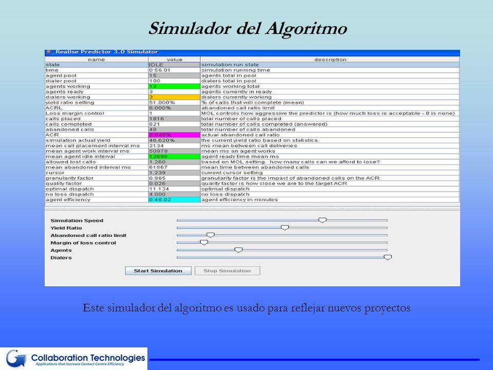 Simulador del Algoritmo Este simulador del algoritmo es usado para reflejar nuevos proyectos
