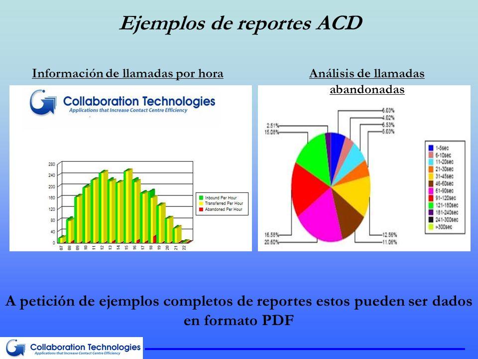 Ejemplos de reportes ACD Información de llamadas por horaAnálisis de llamadas abandonadas A petición de ejemplos completos de reportes estos pueden ser dados en formato PDF