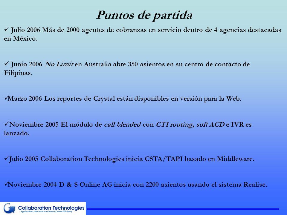 Puntos de partida Julio 2006 Más de 2000 agentes de cobranzas en servicio dentro de 4 agencias destacadas en México. Junio 2006 No Limit en Australia