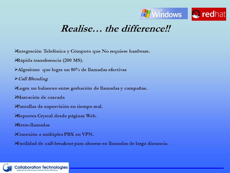 Realise… the difference!! Integración Telefónica y Cómputo que No requiere hardware. Rápida transferencia (200 MS). Algoritmo que logra un 80% de llam