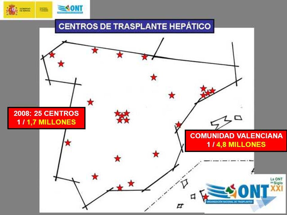 COMUNIDAD VALENCIANA 1 / 4,8 MILLONES 2008: 25 CENTROS 1 / 1,7 MILLONES