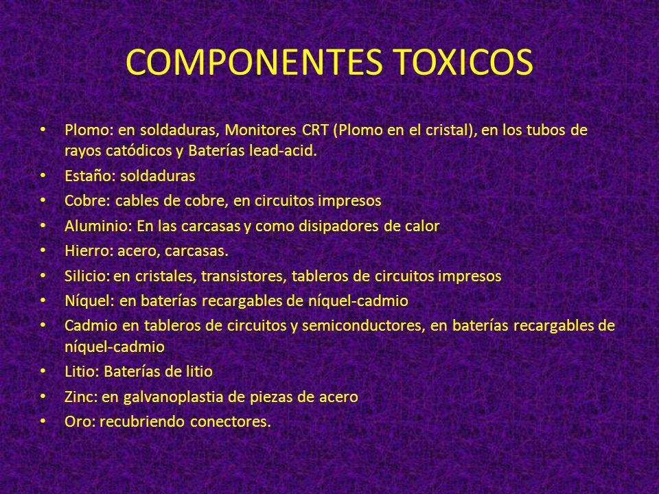 COMPONENTES TOXICOS Plomo: en soldaduras, Monitores CRT (Plomo en el cristal), en los tubos de rayos catódicos y Baterías lead-acid. Estaño: soldadura