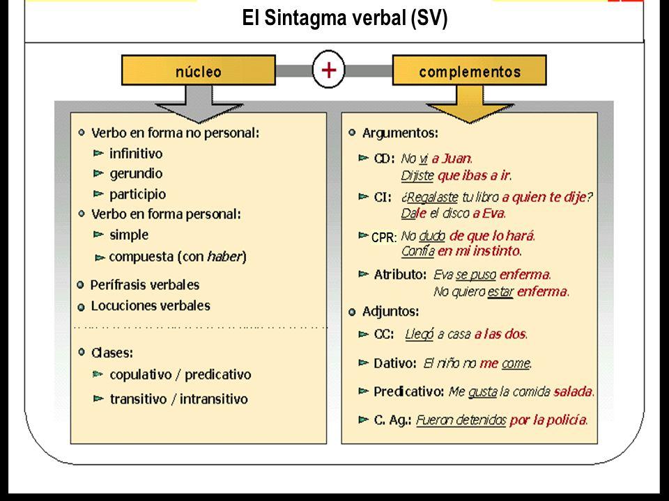 El Sintagma verbal (SV) CPR:
