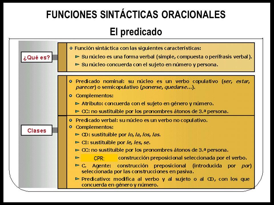 FUNCIONES SINTÁCTICAS ORACIONALES El predicado CPR:
