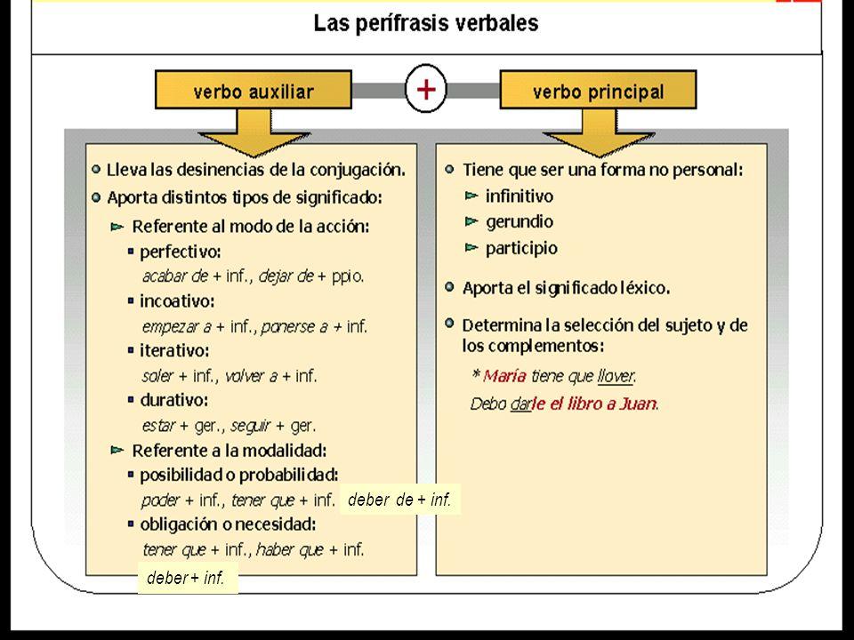 Los complementos del verbo: el CPR definición Complemento argumental que completa el sentido del verbo (en este sentido es como el CD).