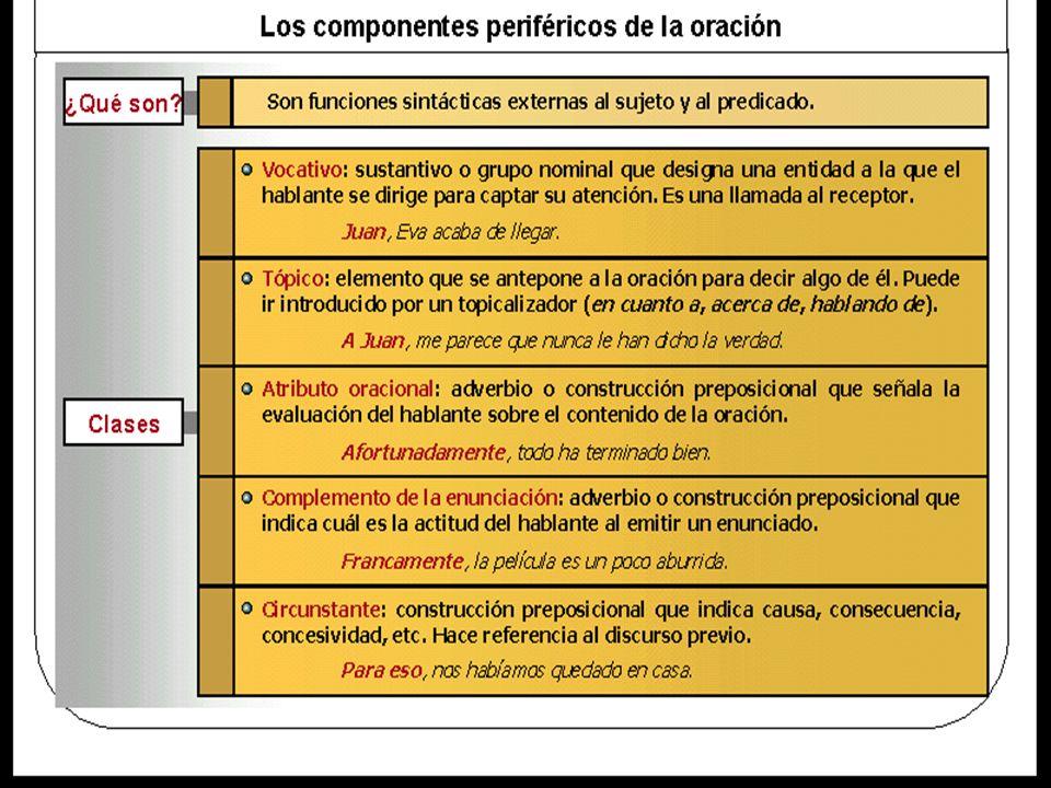 Los complementos del verbo: el C.