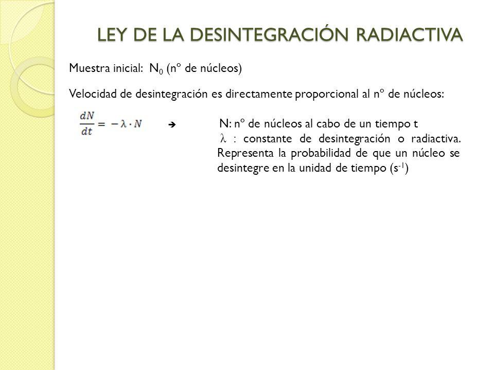 LEY DE LA DESINTEGRACIÓN RADIACTIVA Muestra inicial: N 0 (nº de núcleos) Velocidad de desintegración es directamente proporcional al nº de núcleos: N: