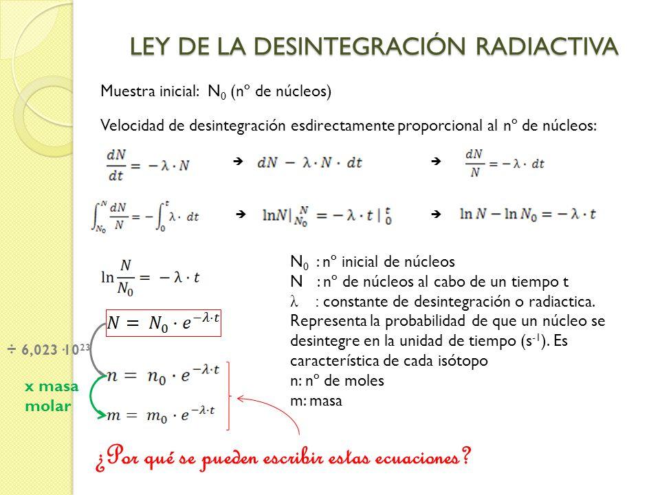 LEY DE LA DESINTEGRACIÓN RADIACTIVA Muestra inicial: N 0 (nº de núcleos) Velocidad de desintegración esdirectamente proporcional al nº de núcleos: N 0