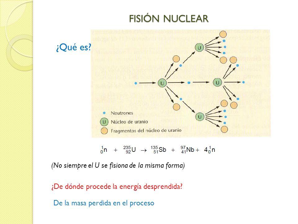 FISIÓN NUCLEAR ¿Qué es? (No siempre el U se fisiona de la misma forma) ¿De dónde procede la energía desprendida? De la masa perdida en el proceso