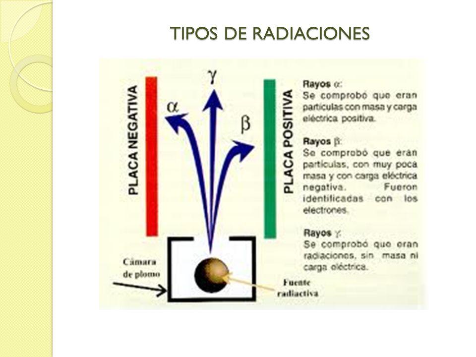 TIPOS DE RADIACIONES