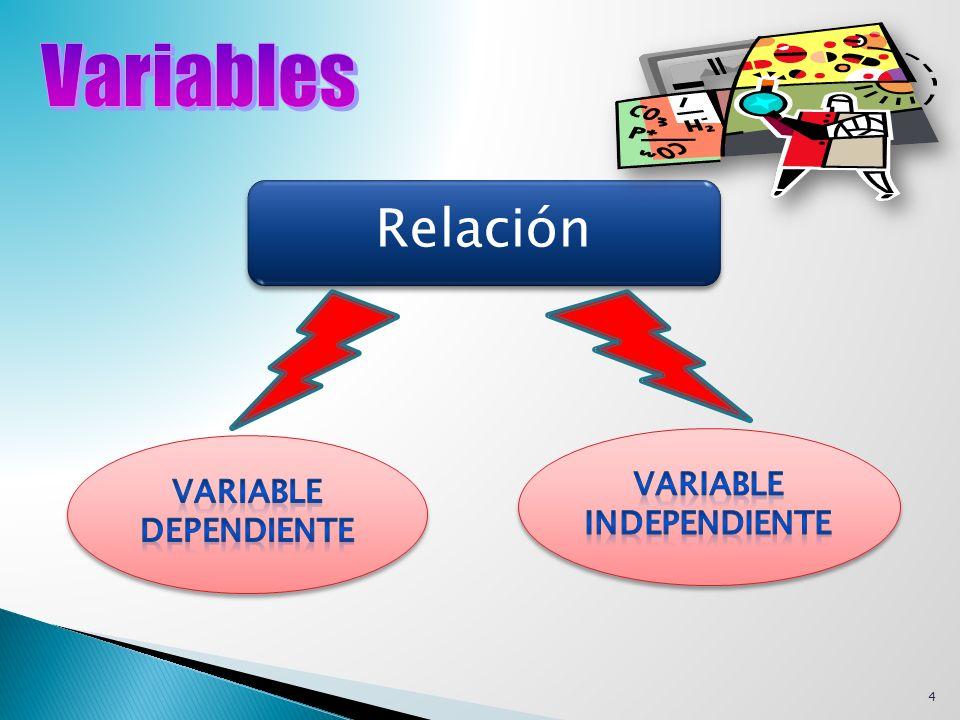 5 Es proceso mediante el cual se transforma la variable de conceptos abstractos a términos concretos, observables y medibles, es decir, dimensiones e indicadores.
