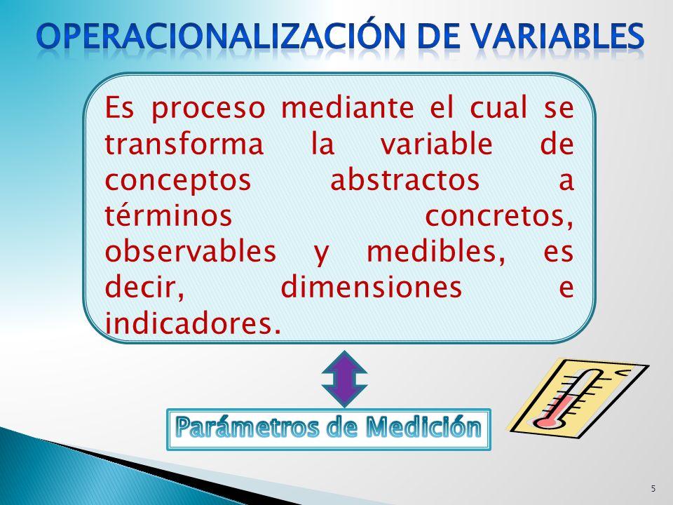 6 La operacionalización comprende tres tipos de definiciones: 1.Nominal: es el nombre de la variable que debe medirse.