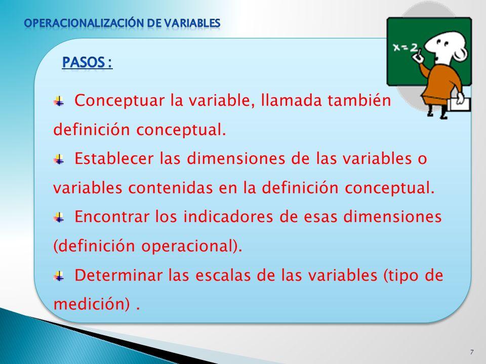 8 VARIABLESDIMENSIONESINDICADORESPARÁMETROSINSTRUMENTO Calidad de los Trabajos de Grado.