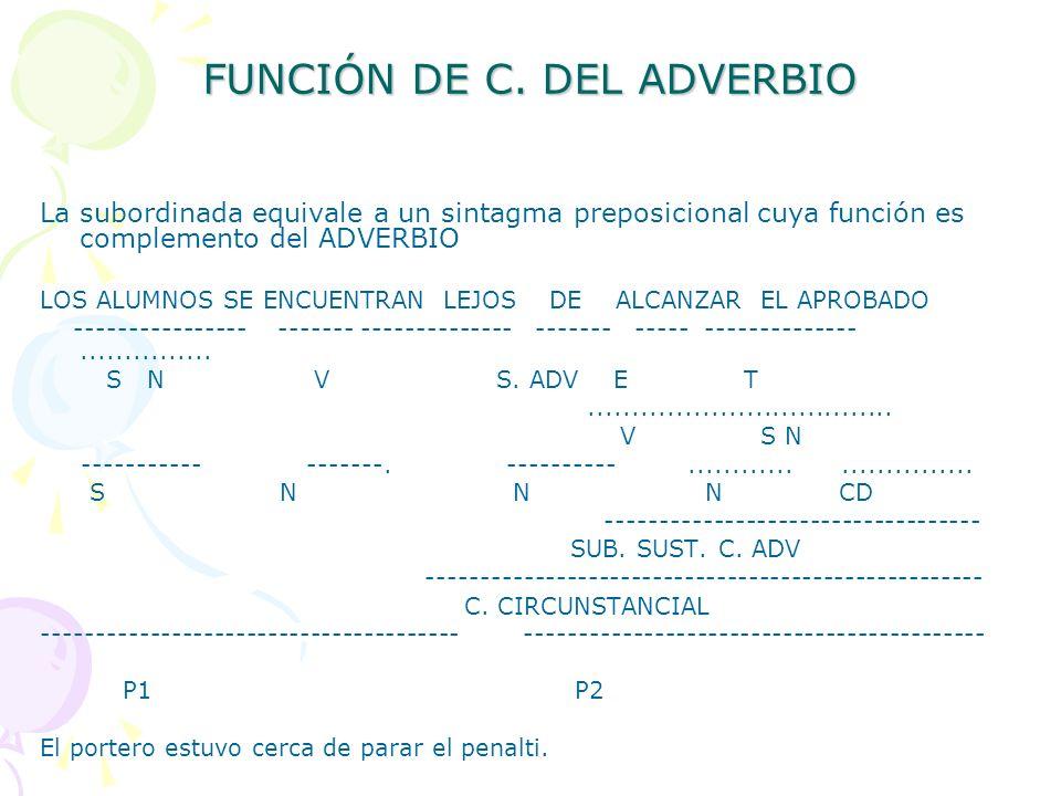 FUNCIÓN DE C. DEL ADVERBIO La subordinada equivale a un sintagma preposicional cuya función es complemento del ADVERBIO LOS ALUMNOS SE ENCUENTRAN LEJO
