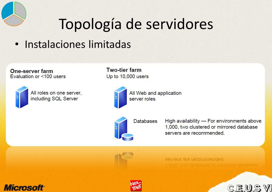 Topología de servidores Instalaciones limitadas
