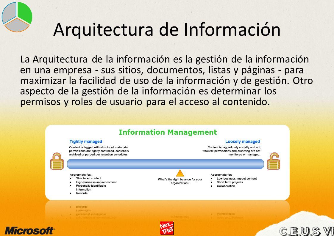 Arquitectura de Información La Arquitectura de la información es la gestión de la información en una empresa - sus sitios, documentos, listas y páginas - para maximizar la facilidad de uso de la información y de gestión.
