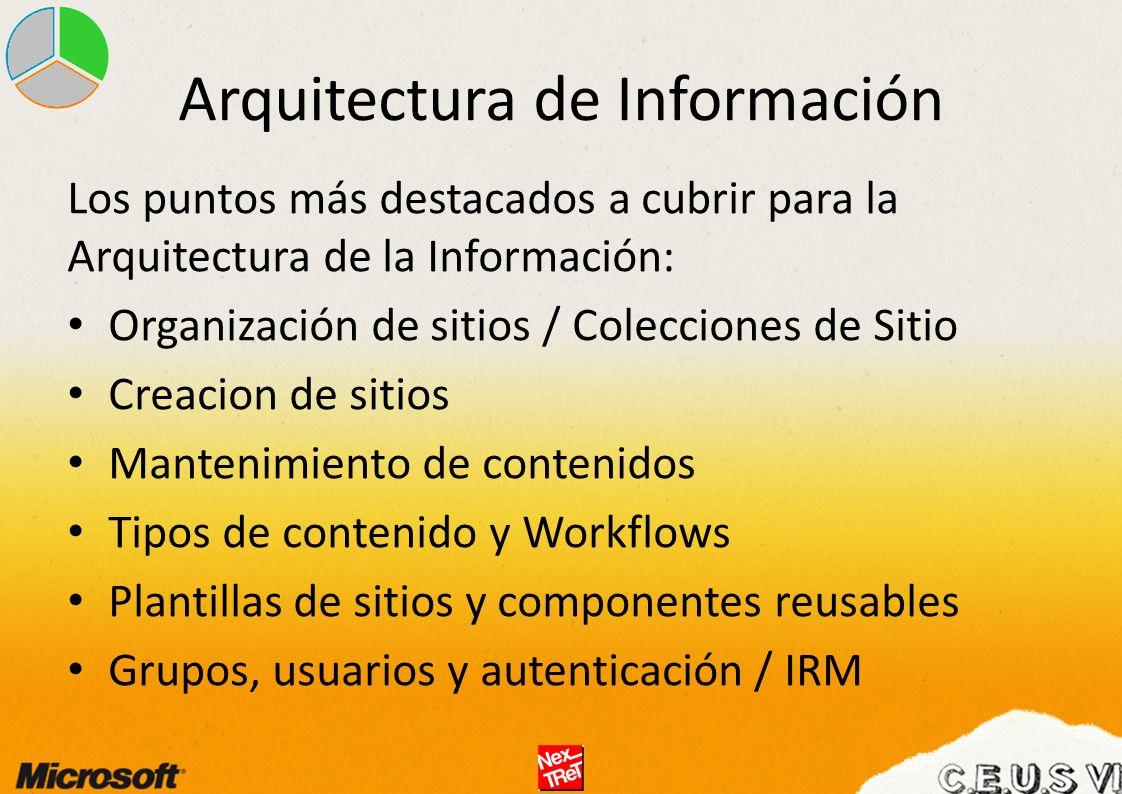 Arquitectura de Información Los puntos más destacados a cubrir para la Arquitectura de la Información: Organización de sitios / Colecciones de Sitio Creacion de sitios Mantenimiento de contenidos Tipos de contenido y Workflows Plantillas de sitios y componentes reusables Grupos, usuarios y autenticación / IRM